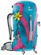 Рюкзак туристический Deuter 3300215 бирюза